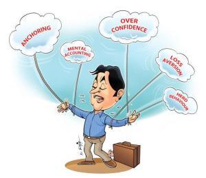 behavioral-financeAnchoringGOOGLE012215